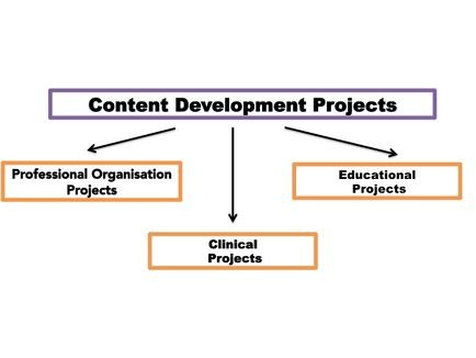 Content development projects logo.jpg