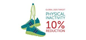 WHF-CAP-Global-Target-Physical-Inactivity-ENGLISH-690x320.jpg