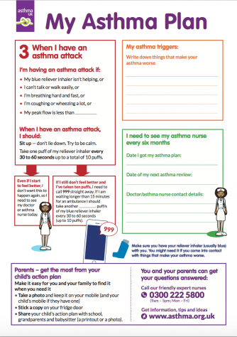 Asthma Action Plan For Under 12 Years Part 1 Figure 17. Asthma Action Plan  For Under 12 Years Part 2