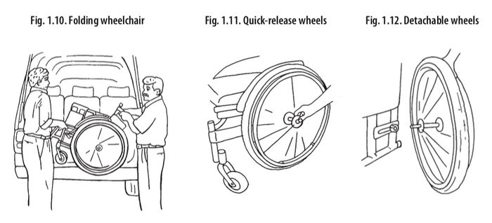 Types of Wheelchair 3.jpeg