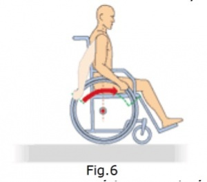 Wheelchair Biomechanics Physiopedia